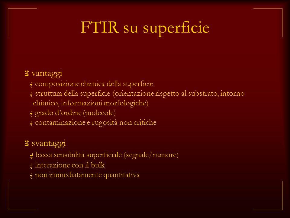 FTIR su superficie vantaggi composizione chimica della superficie struttura della superficie (orientazione rispetto al substrato, intorno chimico, inf