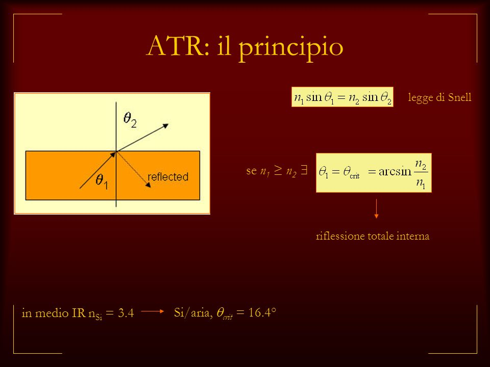 ATR: il principio legge di Snell riflessione totale interna in medio IR n Si = 3.4 se n 1 n 2 Si/aria, crit = 16.4°