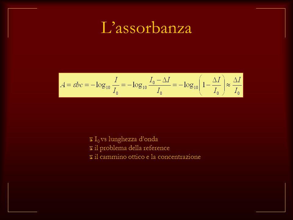 Lassorbanza I 0 vs lunghezza donda il problema della reference il cammino ottico e la concentrazione