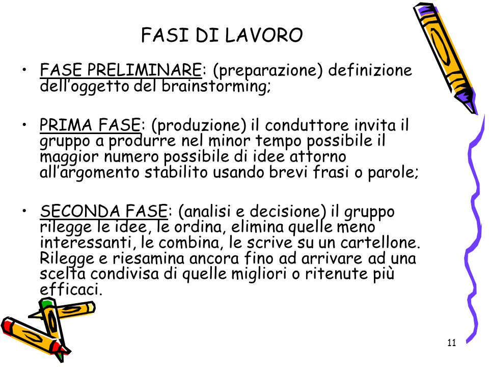 11 FASI DI LAVORO FASE PRELIMINARE: (preparazione) definizione delloggetto del brainstorming; PRIMA FASE: (produzione) il conduttore invita il gruppo