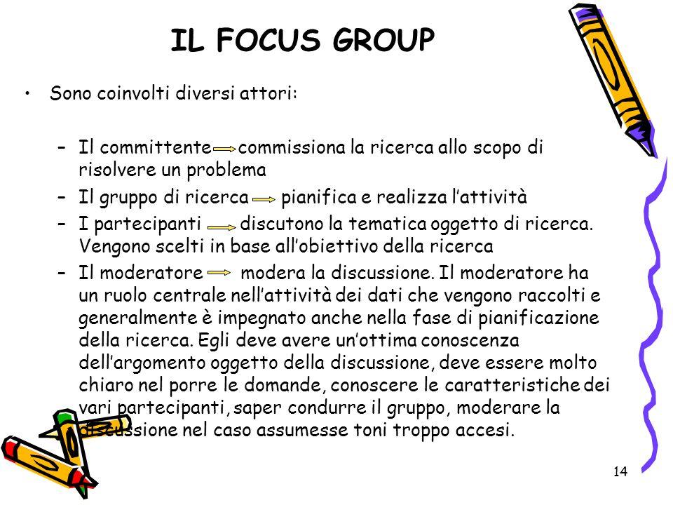 14 IL FOCUS GROUP Sono coinvolti diversi attori: –Il committente commissiona la ricerca allo scopo di risolvere un problema –Il gruppo di ricerca pian