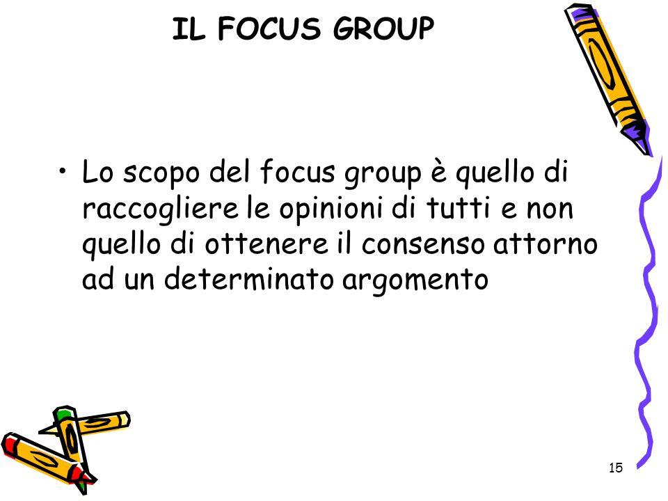 15 IL FOCUS GROUP Lo scopo del focus group è quello di raccogliere le opinioni di tutti e non quello di ottenere il consenso attorno ad un determinato
