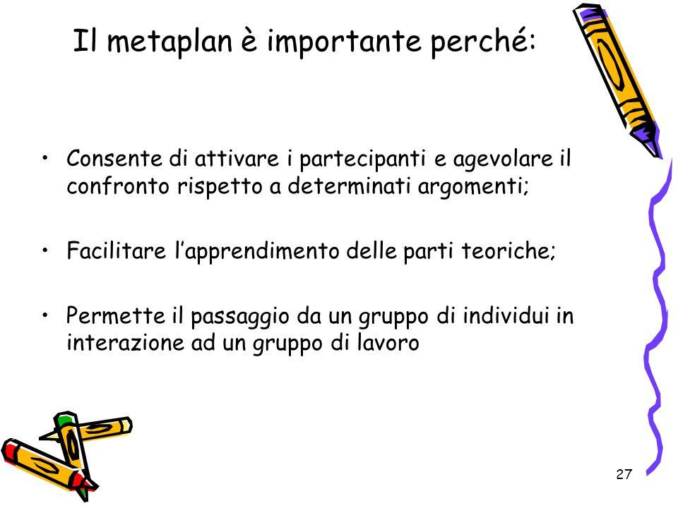 27 Il metaplan è importante perché: Consente di attivare i partecipanti e agevolare il confronto rispetto a determinati argomenti; Facilitare lapprend