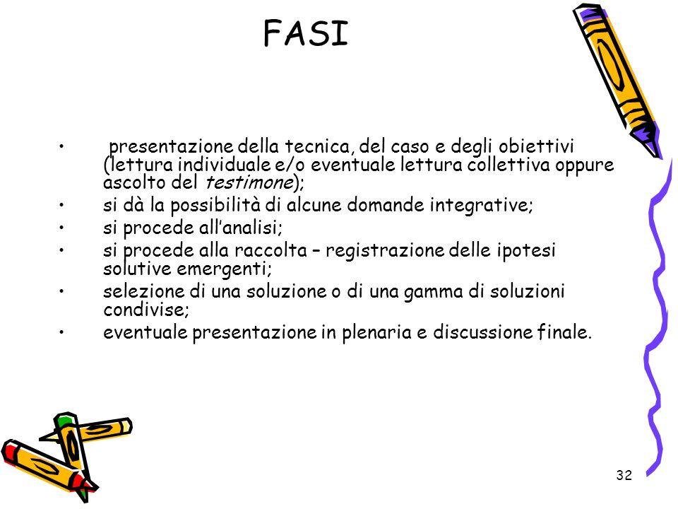 32 FASI presentazione della tecnica, del caso e degli obiettivi (lettura individuale e/o eventuale lettura collettiva oppure ascolto del testimone); s