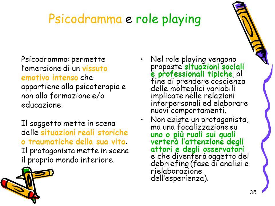 35 Psicodramma e role playing Psicodramma: permette lemersione di un vissuto emotivo intenso che appartiene alla psicoterapia e non alla formazione e/