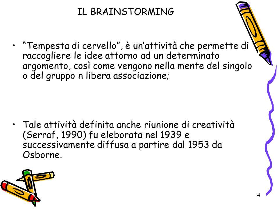 4 IL BRAINSTORMING Tempesta di cervello, è unattività che permette di raccogliere le idee attorno ad un determinato argomento, così come vengono nella