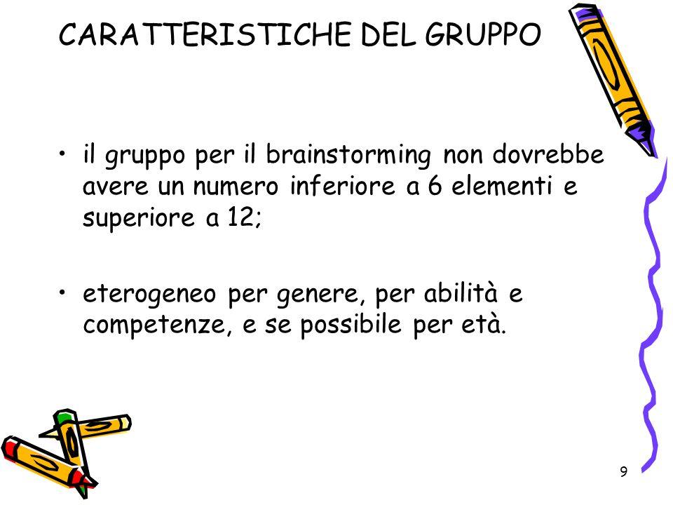 9 CARATTERISTICHE DEL GRUPPO il gruppo per il brainstorming non dovrebbe avere un numero inferiore a 6 elementi e superiore a 12; eterogeneo per gener