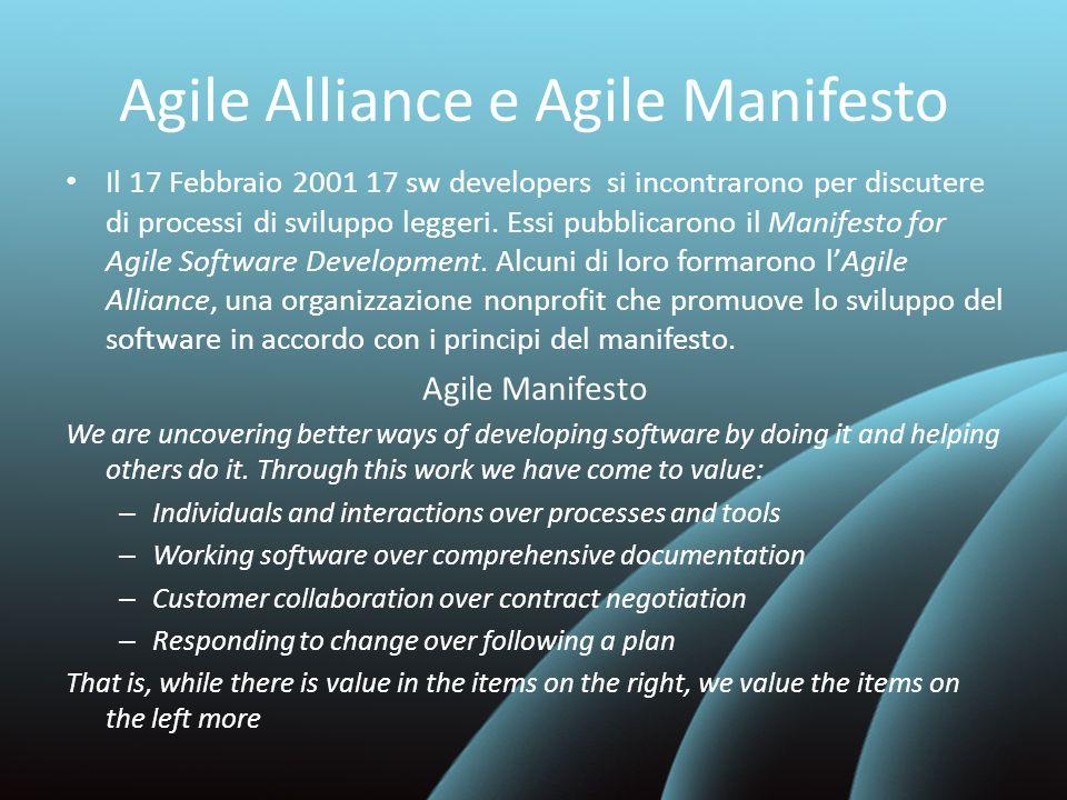 Agile Alliance e Agile Manifesto Il 17 Febbraio 2001 17 sw developers si incontrarono per discutere di processi di sviluppo leggeri. Essi pubblicarono