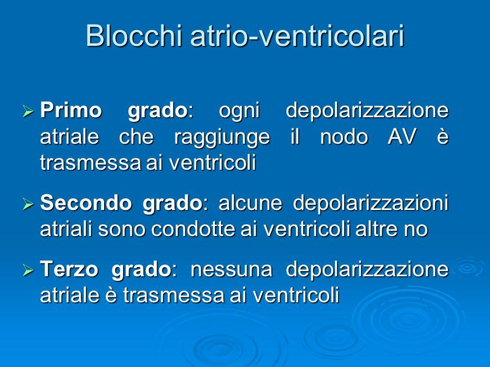Blocchi atrio-ventricolari Primo grado: ogni depolarizzazione atriale che raggiunge il nodo AV è trasmessa ai ventricoli Primo grado: ogni depolarizza