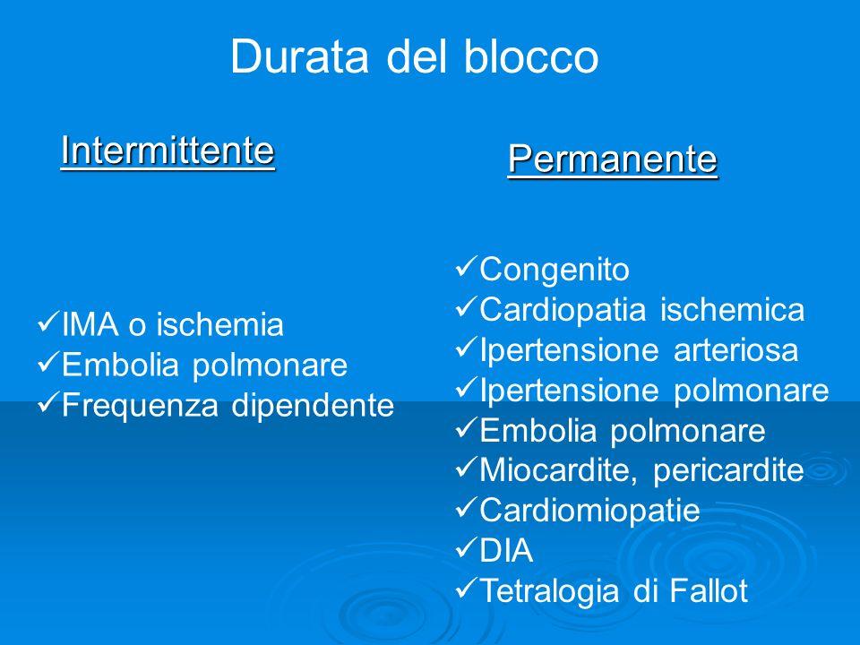 Durata del blocco Permanente Intermittente IMA o ischemia Embolia polmonare Frequenza dipendente Congenito Cardiopatia ischemica Ipertensione arterios