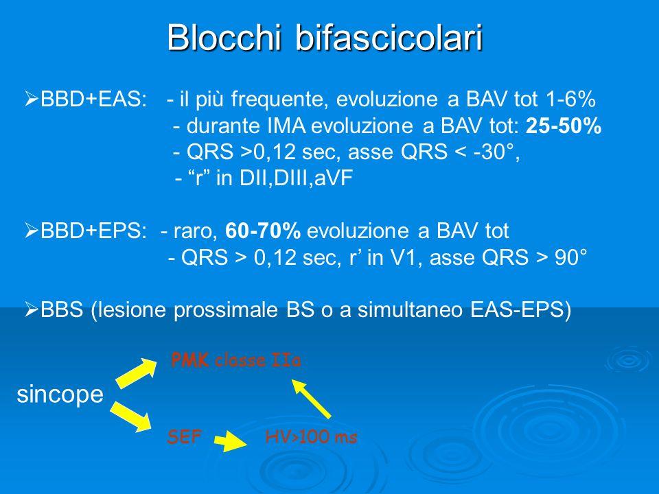 Blocchi bifascicolari BBD+EAS: - il più frequente, evoluzione a BAV tot 1-6% - durante IMA evoluzione a BAV tot: 25-50% - QRS >0,12 sec, asse QRS < -3
