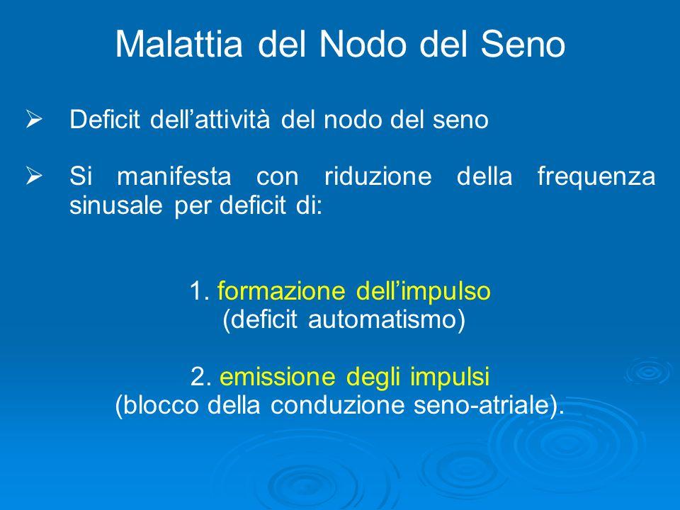 Malattia del Nodo del Seno Deficit dellattività del nodo del seno Si manifesta con riduzione della frequenza sinusale per deficit di: 1. formazione de