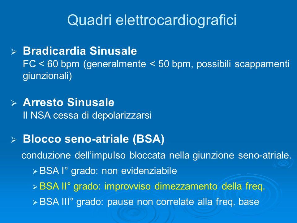 Quadri elettrocardiografici Bradicardia Sinusale FC < 60 bpm (generalmente < 50 bpm, possibili scappamenti giunzionali) Arresto Sinusale Il NSA cessa