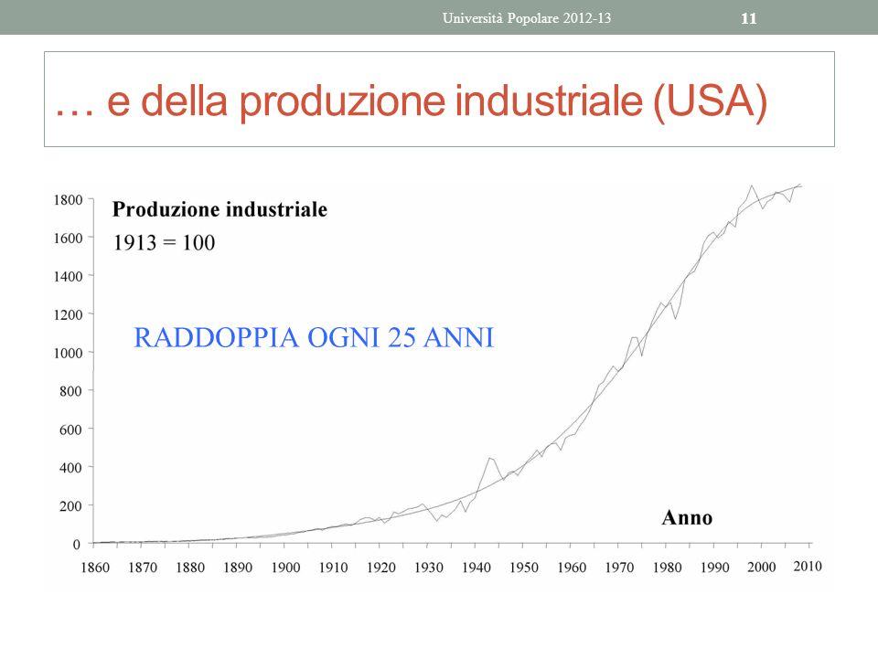 … e della produzione industriale (USA) Università Popolare 2012-13 11 RADDOPPIA OGNI 25 ANNI