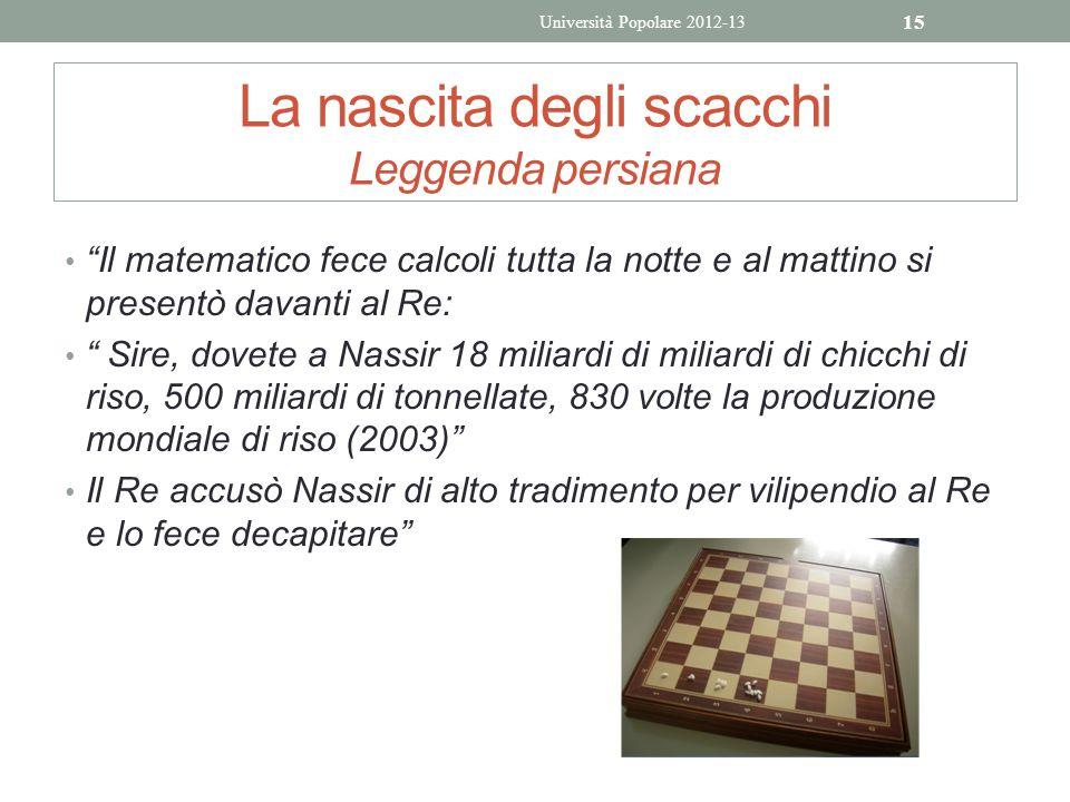 La nascita degli scacchi Leggenda persiana Il matematico fece calcoli tutta la notte e al mattino si presentò davanti al Re: Sire, dovete a Nassir 18