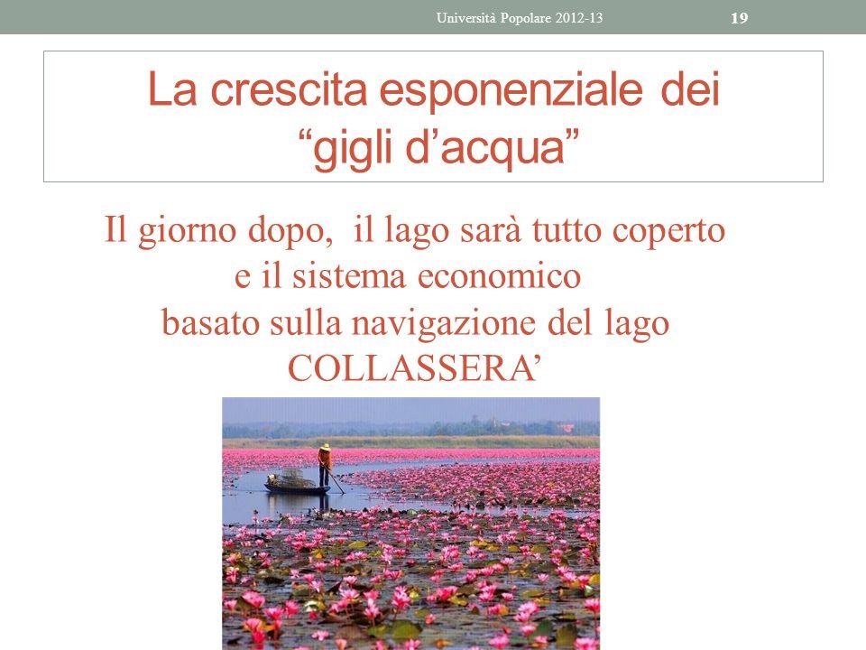 La crescita esponenziale dei gigli dacqua Università Popolare 2012-13 19 Il giorno dopo, il lago sarà tutto coperto e il sistema economico basato sull
