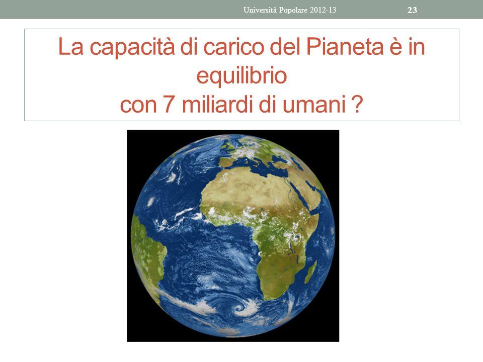 La capacità di carico del Pianeta è in equilibrio con 7 miliardi di umani ? Università Popolare 2012-13 23
