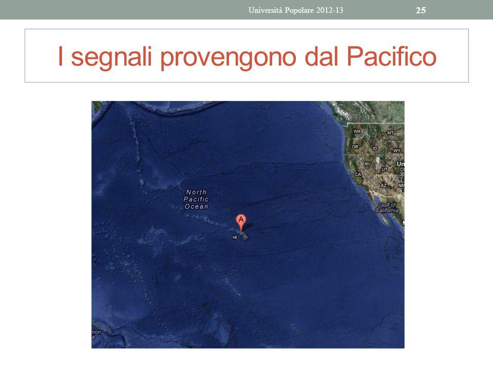 I segnali provengono dal Pacifico Università Popolare 2012-13 25