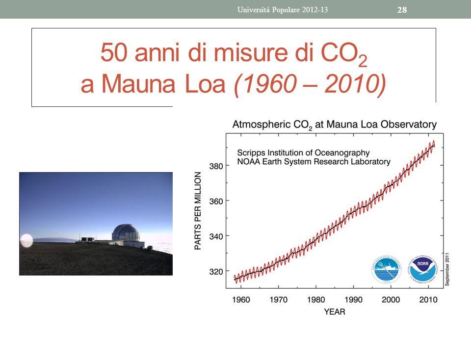 28 50 anni di misure di CO 2 a Mauna Loa (1960 – 2010) Università Popolare 2012-13