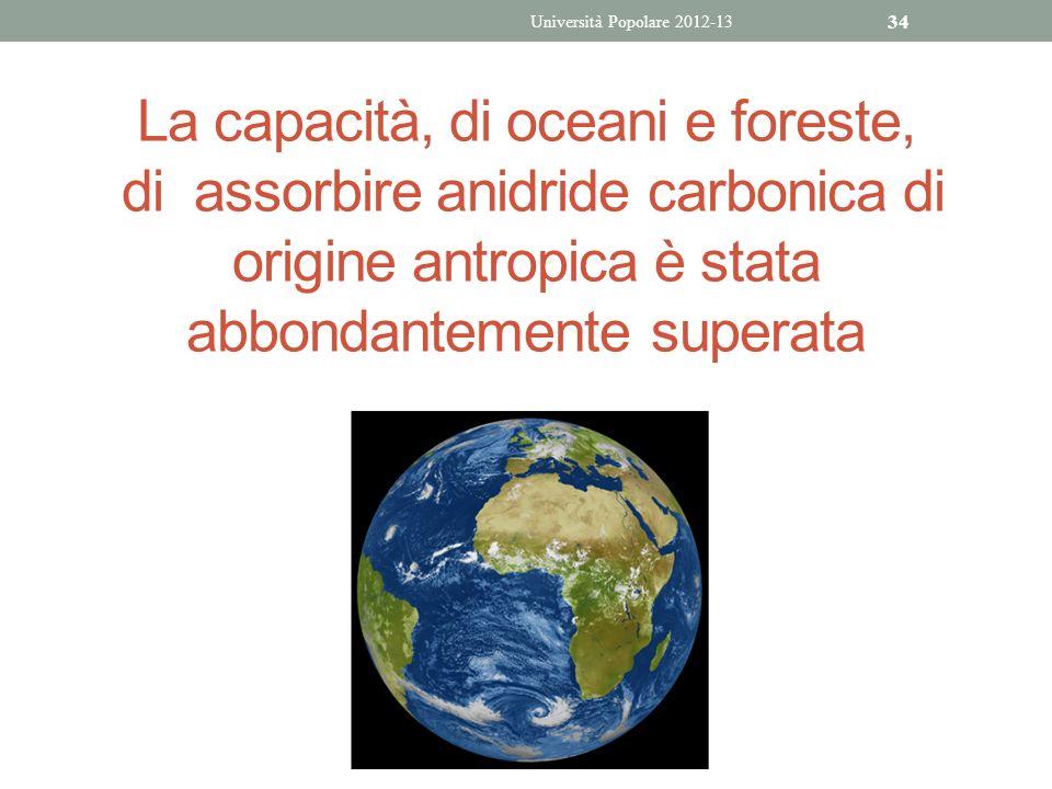 La capacità, di oceani e foreste, di assorbire anidride carbonica di origine antropica è stata abbondantemente superata Università Popolare 2012-13 34