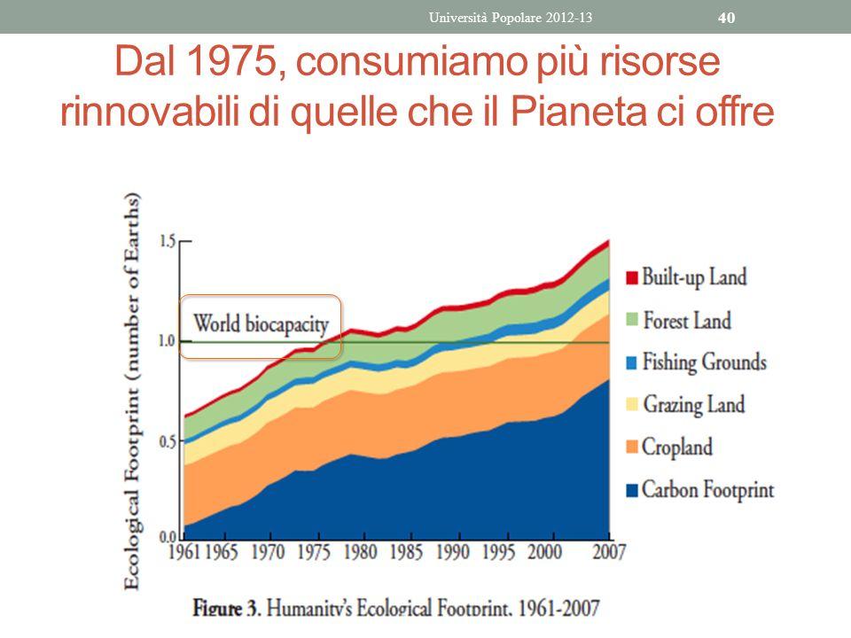 Dal 1975, consumiamo più risorse rinnovabili di quelle che il Pianeta ci offre Università Popolare 2012-13 40