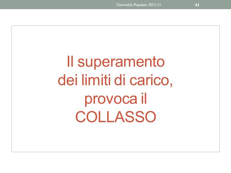 Il superamento dei limiti di carico, provoca il COLLASSO Università Popolare 2012-13 41