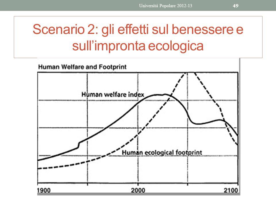 Scenario 2: gli effetti sul benessere e sullimpronta ecologica Università Popolare 2012-13 49