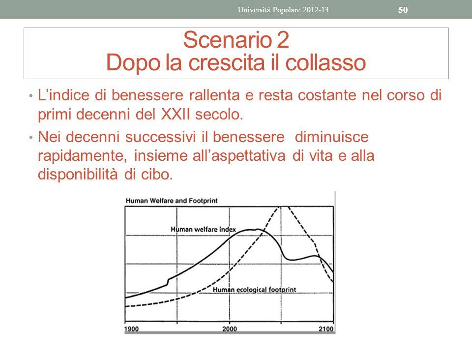 Scenario 2 Dopo la crescita il collasso Lindice di benessere rallenta e resta costante nel corso di primi decenni del XXII secolo. Nei decenni success