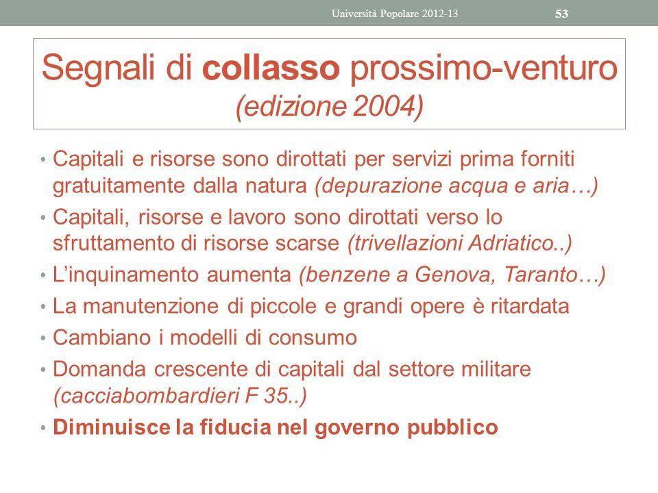 Segnali di collasso prossimo-venturo (edizione 2004) Capitali e risorse sono dirottati per servizi prima forniti gratuitamente dalla natura (depurazio