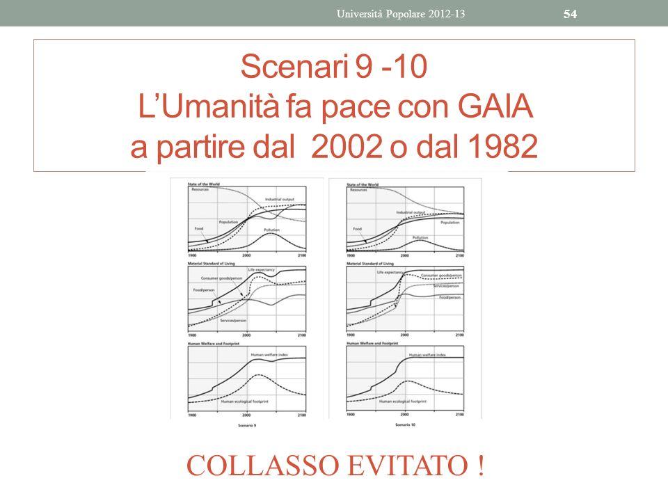 Scenari 9 -10 LUmanità fa pace con GAIA a partire dal 2002 o dal 1982 Università Popolare 2012-13 54 COLLASSO EVITATO !