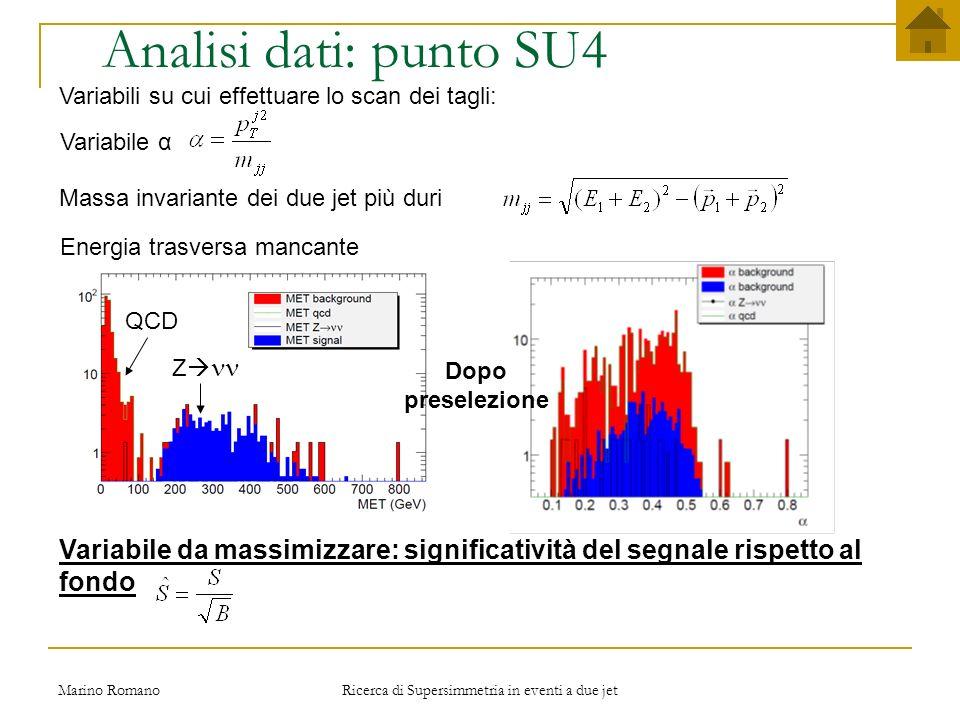 Marino Romano Ricerca di Supersimmetria in eventi a due jet Analisi dati: ottimizzazione tagli punto SU4 Tagli che ottimizzano la significatività M jj >100 GeVM jj >100 GeV E T mancante >100GeV a 100 pb -1 Fonti di sistematiche considerate (arXiv: 0901.0512): -Jet energy scale (± 5%) -Missing ET (±10%) IncertezzaEventi segnaleEventi fondo Selezione nominale79 ± 332 ± 6 JES +5%94 ± 3 (+19%)47 ± 8 (+44%) JET -5%63 ± 3 (-19%)29 ± 6 MET +10%79 ± 3 (+0%)32 ± 6 (+0%) MET -10%79 ± 3 (-0%)28 ± 6 (-8 %) Stat+sist±19%+48% - 24%
