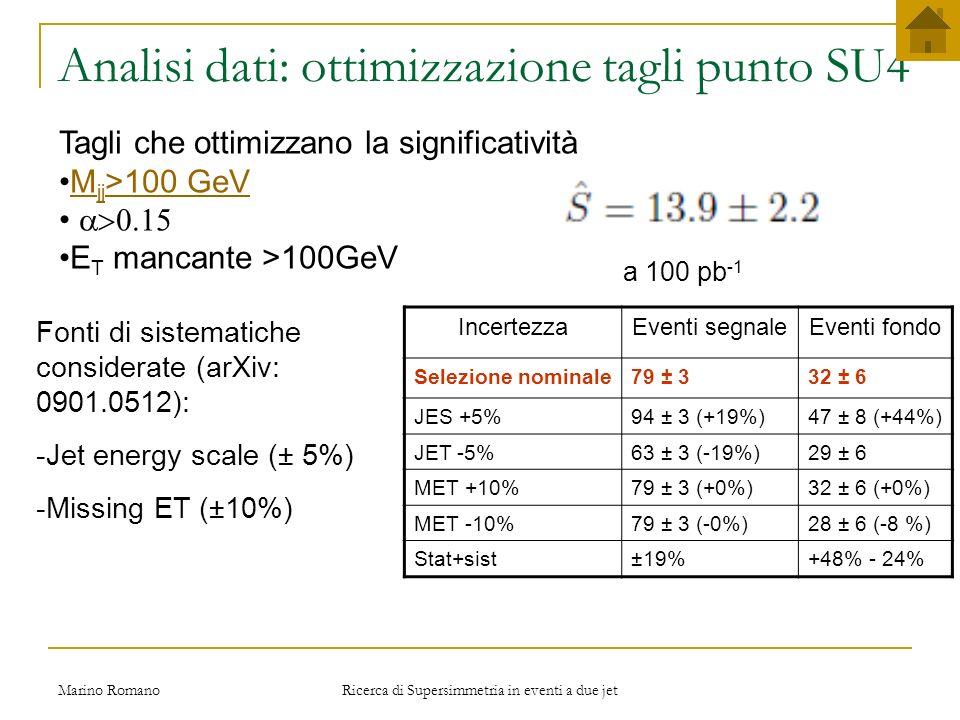Marino Romano Ricerca di Supersimmetria in eventi a due jet Regione non esclusa dagli esperimenti al LEP e TEVATRON Analisi dati: scan in m0 e m1/2 Griglia 6x6 + interpolazione M0 da 60 a 660 GeV M1/2 da 130 a 330 GeV A0, segno di µ e tanβ fissi (ai valori del punto SU4)