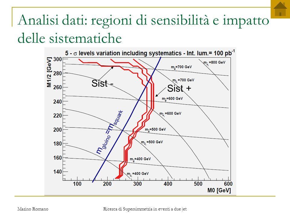 Marino Romano Ricerca di Supersimmetria in eventi a due jet Analisi dati: risultati a diverse luminosità