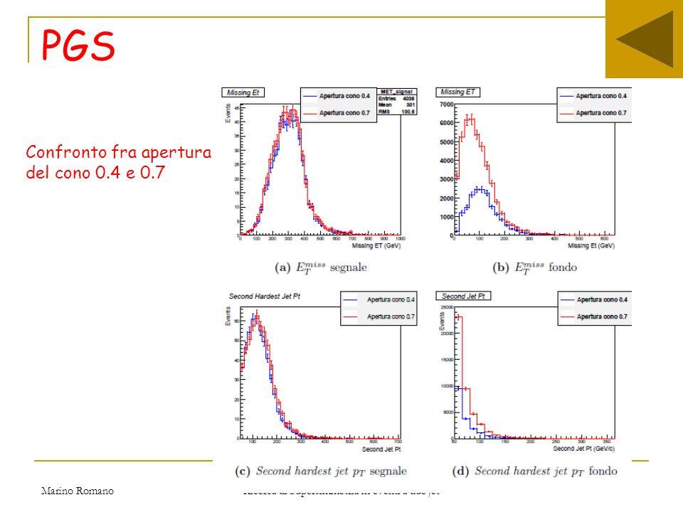 Marino Romano Ricerca di Supersimmetria in eventi a due jet Stabilizzazione della massa dellhiggs Inoltre… - Permette lunificazione delle interazioni di gauge -La LSP può spiegare lorigine della materia oscura fredda non barionica Supersimmetria: motivazioni (slide di backup)