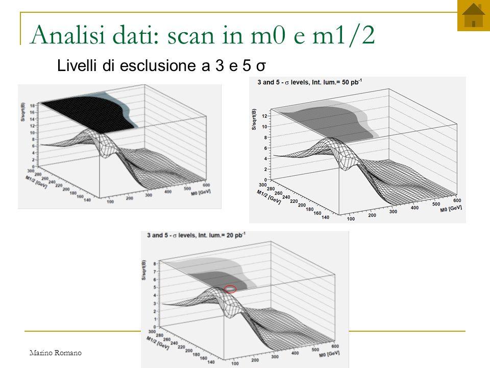 Marino Romano Ricerca di Supersimmetria in eventi a due jet