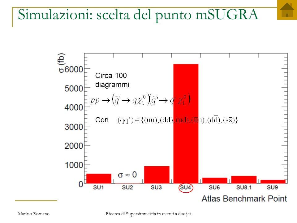 Marino Romano Ricerca di Supersimmetria in eventi a due jet Analisi dati: alcune sistematiche Uniche fonti di sistematiche considerate (arXiv: 0901.0512): -Jet energy scale (± 5%) -Missing ET (± 10%) IncertezzaEventi segnaleEventi fondo Selezione nominale79 ± 332 ± 6 JES +5%94 ± 3 (+19%)47 ± 8 (+44%) JET -5%63 ± 3 (-19%)29 ± 6 MET +10%79 ± 3 (+0%)32 ± 6 (+0%) MET -10%79 ± 3 (-0%)28 ± 6 (-8 %) Stat+sist±19%+48% - 24%