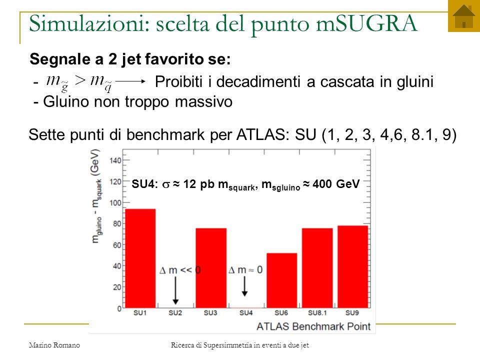 Marino Romano Ricerca di Supersimmetria in eventi a due jet Simulazioni: generazione eventi 38000 diagrammi Fondo Inoltre sono stati generati campioni a più bassa luminosità di eventi W+jet, per studiare leffetto del veto sui leptoni usato nellanalisi.