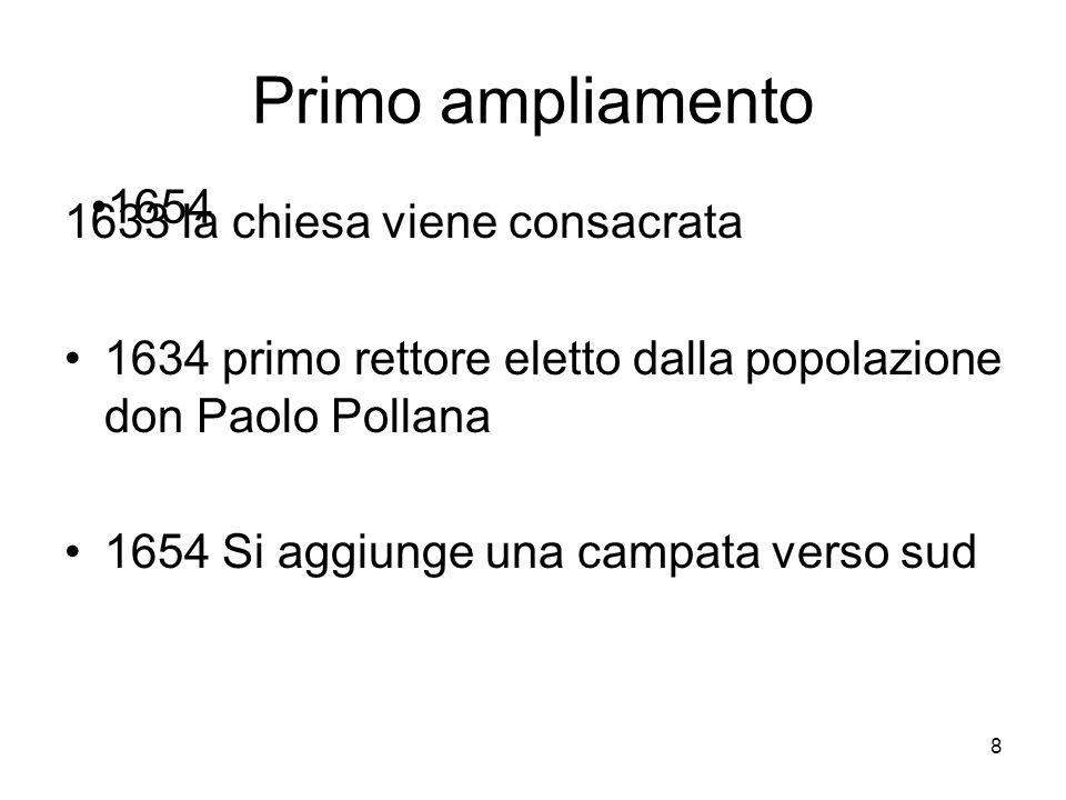 8 Primo ampliamento 1654 1633 la chiesa viene consacrata 1634 primo rettore eletto dalla popolazione don Paolo Pollana 1654 Si aggiunge una campata ve