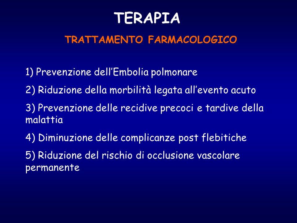 TERAPIA TRATTAMENTO FARMACOLOGICO 1) Prevenzione dellEmbolia polmonare 2) Riduzione della morbilità legata allevento acuto 3) Prevenzione delle recidi