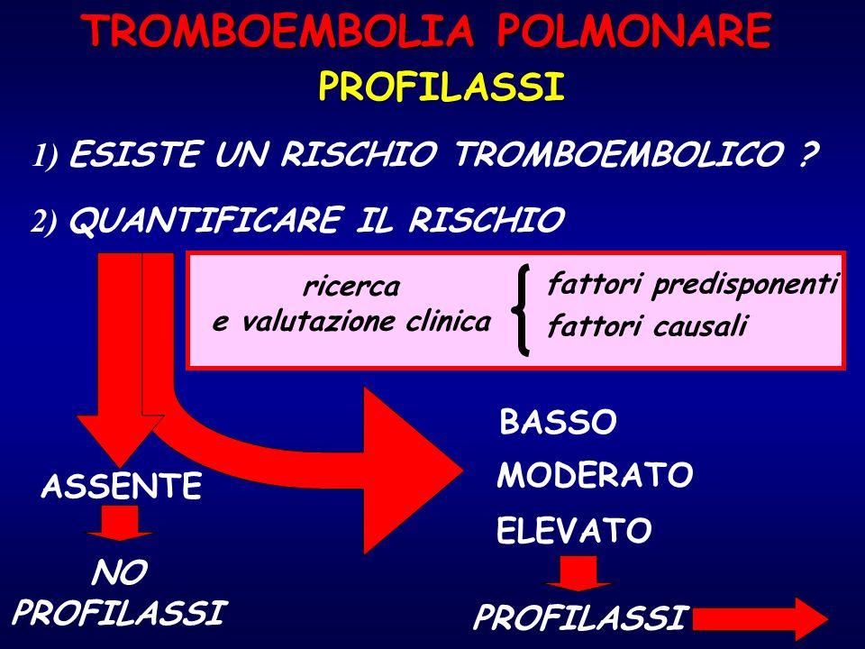 PROFILASSI TROMBOEMBOLIA POLMONARE 2) QUANTIFICARE IL RISCHIO fattori predisponenti fattori causali ricerca e valutazione clinica BASSO MODERATO ELEVA