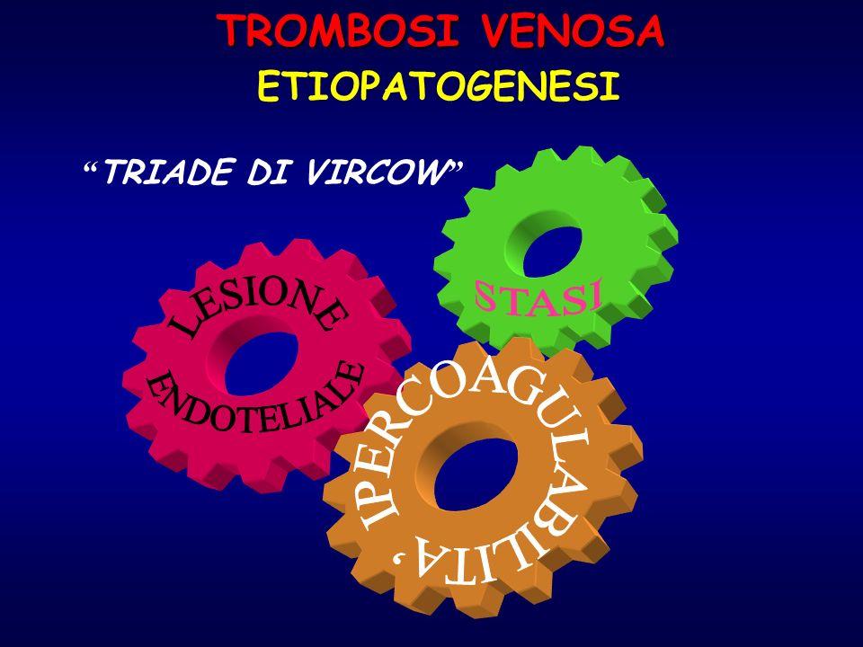 TROMBOSI VENOSA ETIOPATOGENESI TRIADE DI VIRCOW