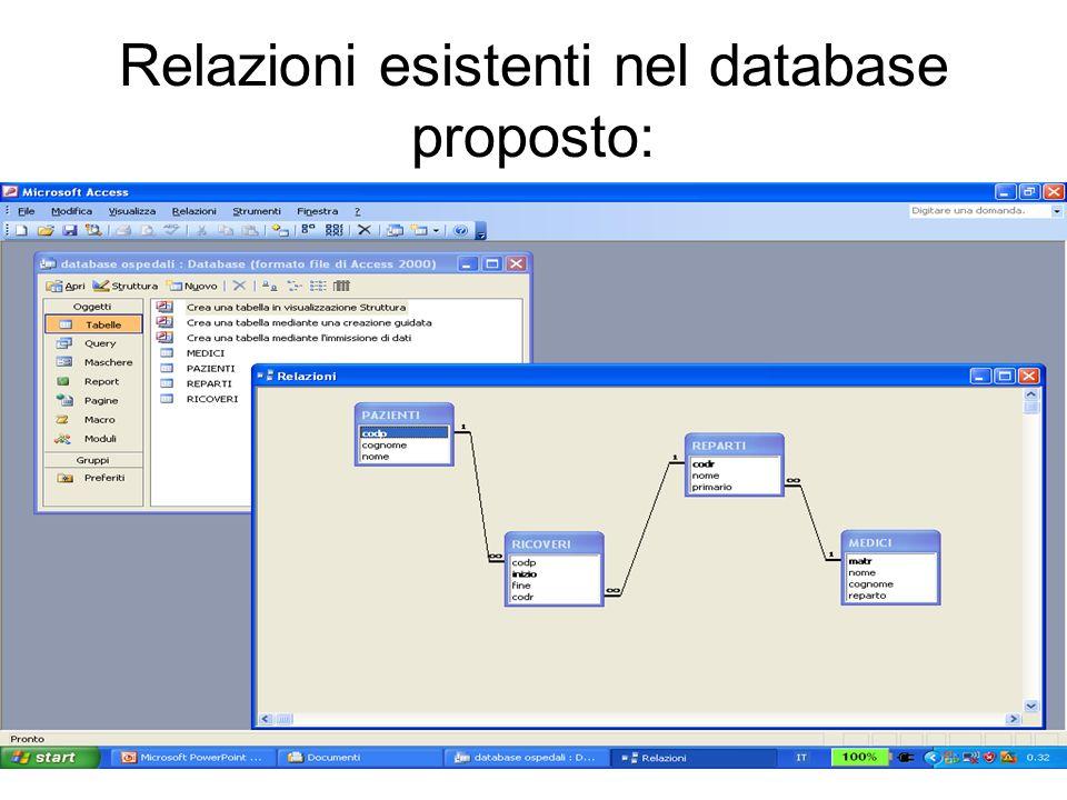 Relazioni esistenti nel database proposto: