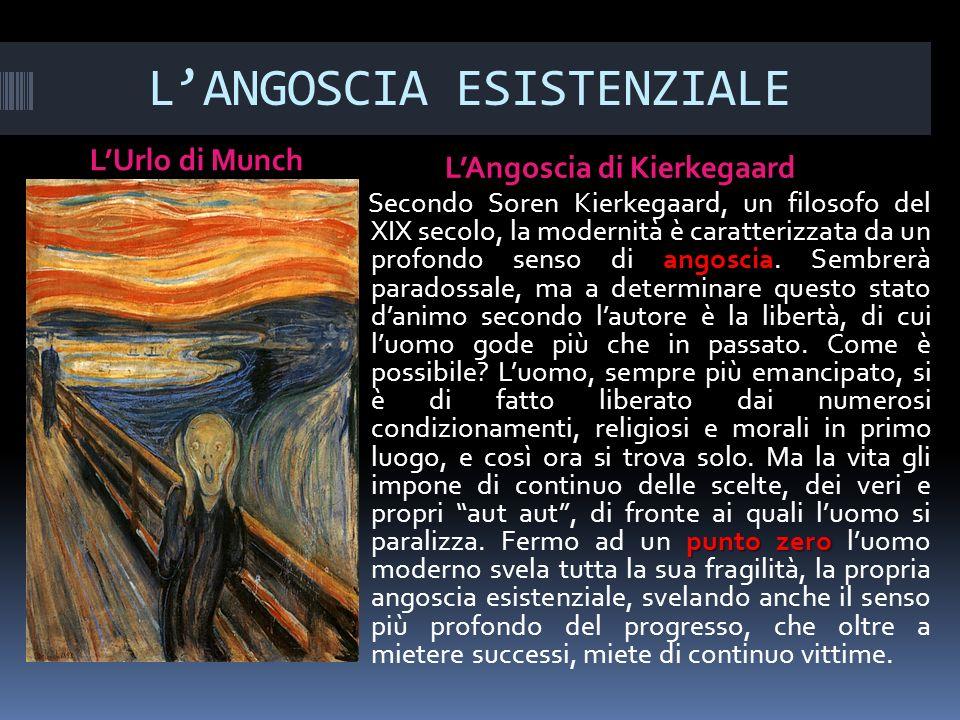 LANGOSCIA ESISTENZIALE LUrlo di Munch LAngoscia di Kierkegaard angoscia punto zero Secondo Soren Kierkegaard, un filosofo del XIX secolo, la modernità è caratterizzata da un profondo senso di angoscia.