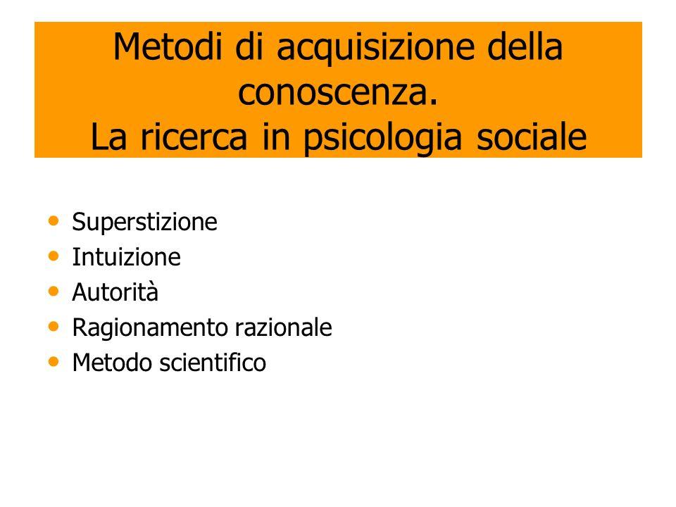 Metodi di acquisizione della conoscenza. La ricerca in psicologia sociale Superstizione Intuizione Autorità Ragionamento razionale Metodo scientifico
