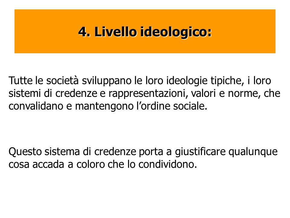 4. Livello ideologico: Tutte le società sviluppano le loro ideologie tipiche, i loro sistemi di credenze e rappresentazioni, valori e norme, che conva