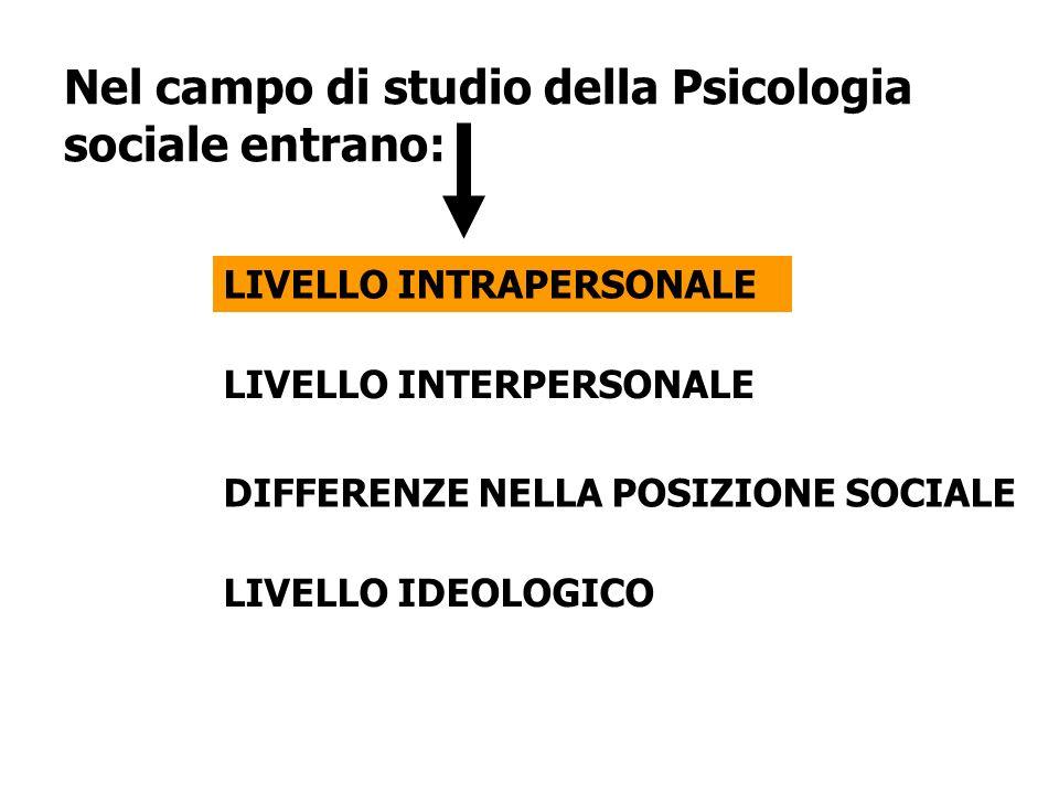 Nel campo di studio della Psicologia sociale entrano: LIVELLO INTRAPERSONALE LIVELLO INTERPERSONALE LIVELLO IDEOLOGICO DIFFERENZE NELLA POSIZIONE SOCI