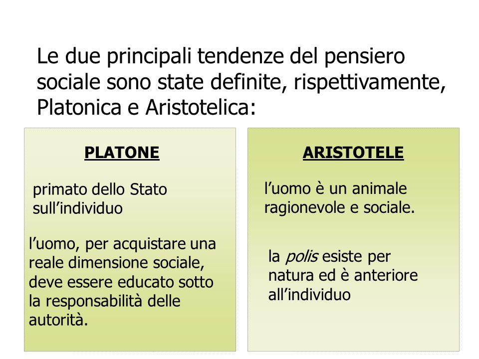Le due principali tendenze del pensiero sociale sono state definite, rispettivamente, Platonica e Aristotelica: PLATONEARISTOTELE primato dello Stato