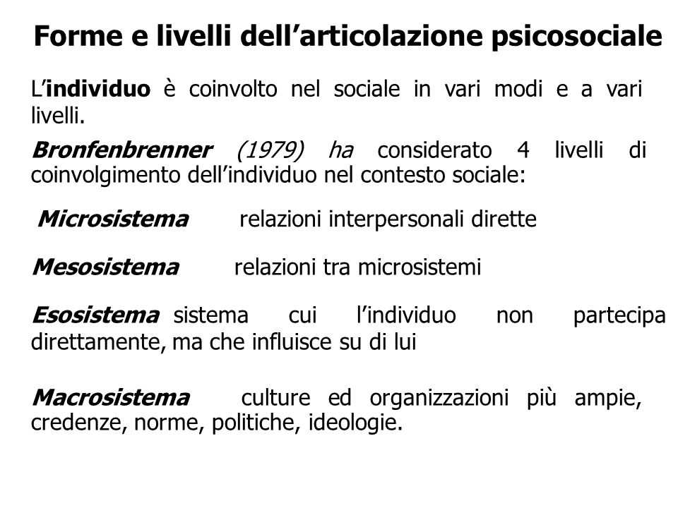 Forme e livelli dellarticolazione psicosociale Bronfenbrenner (1979) ha considerato 4 livelli di coinvolgimento dellindividuo nel contesto sociale: Li