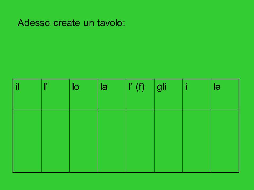 Adesso create un tavolo: illlolal (f)gliile