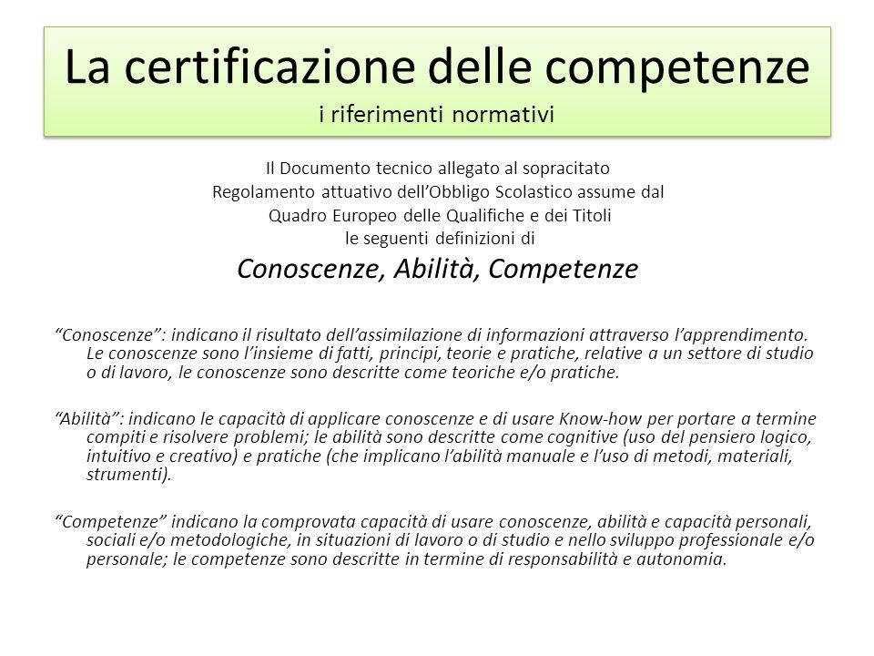 La certificazione delle competenze dagli Assi culturali alle Aree I Risultati di apprendimento comuni a tutti i percorsi liceali secondo le Indicazioni Nazionali (competenze attese) 1.